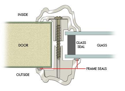 FrameGlassSeals